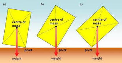 how to find the mass of an object in physics